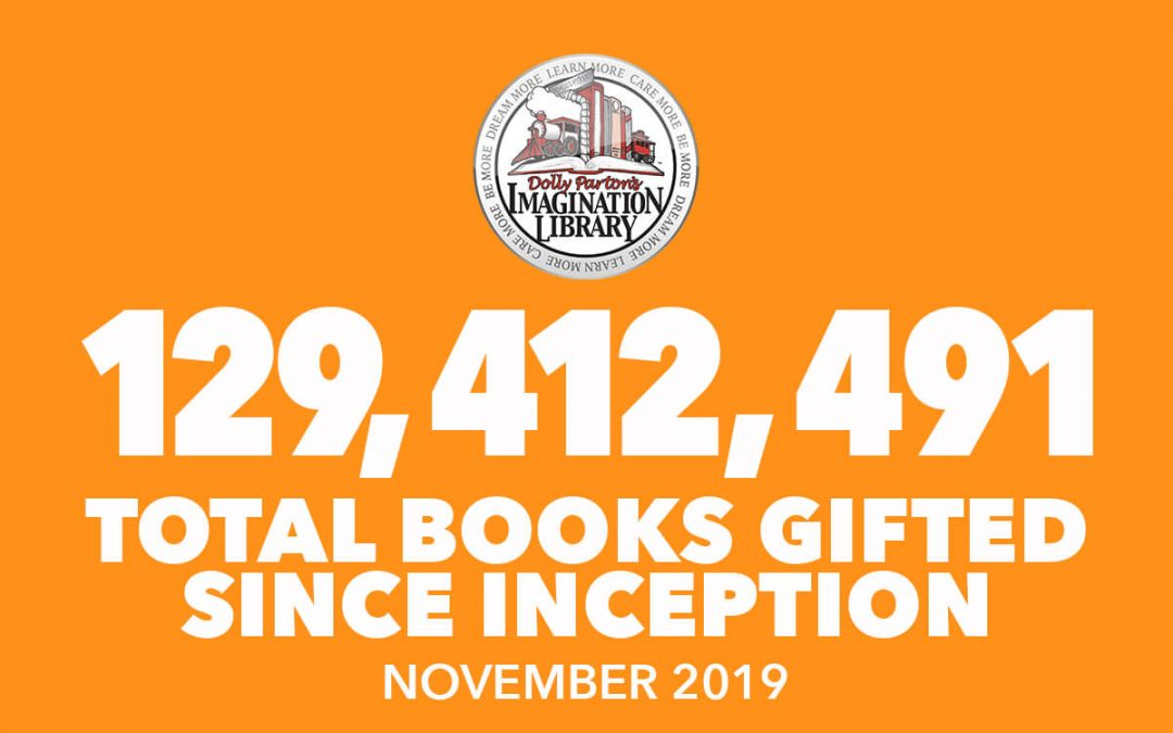 Over 129 Million Free Books Gifted As Of November 2019