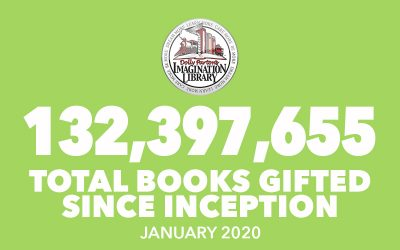 January 2020 Total Books Gifted - Dolly Parton's Imagination Library