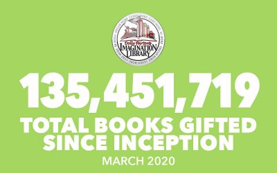 March 2020 Total Books Gifted - Dolly Parton's Imagination Library