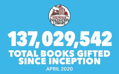 April 2020 Total Books Gifted - Dolly Parton's Imagination Library