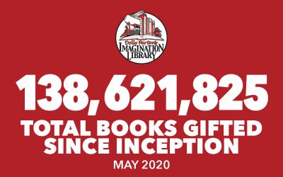 May 2020 Total Books Gifted - Dolly Parton's Imagination Library