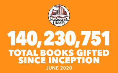 June 2020 Total Books Gifted Since Inception -Dolly Parton's Imagination Library