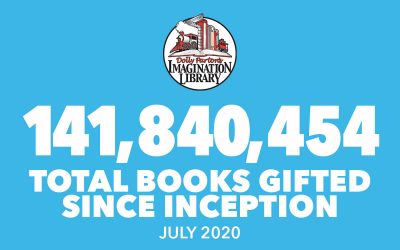 July 2020 Total Books Gifted - Dolly Parton's Imagination Library
